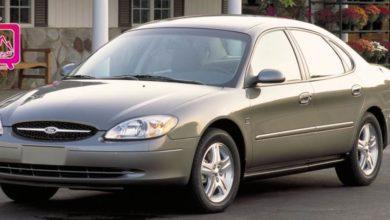 خرید ماشین در کانادا