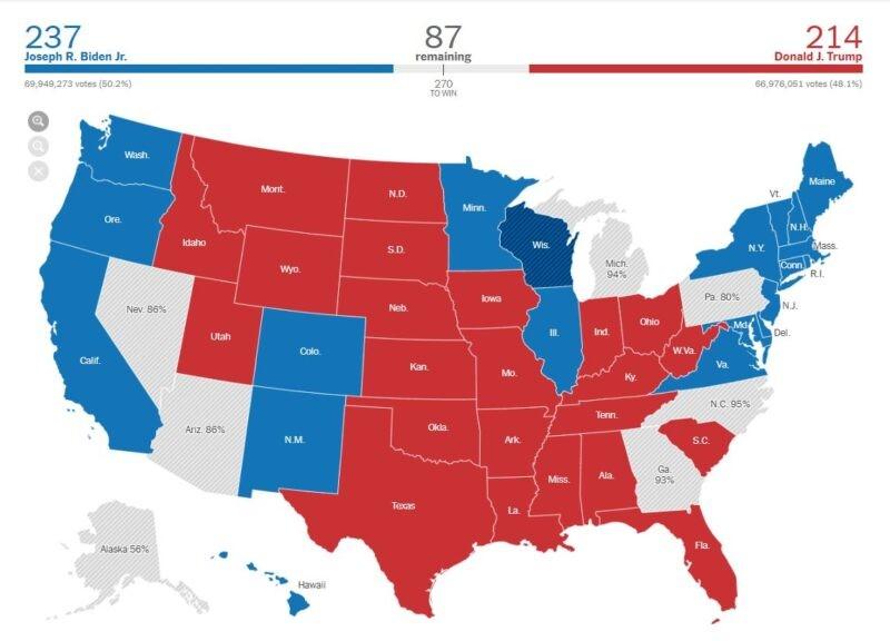 نتیجه انتخابات ایالات متحده