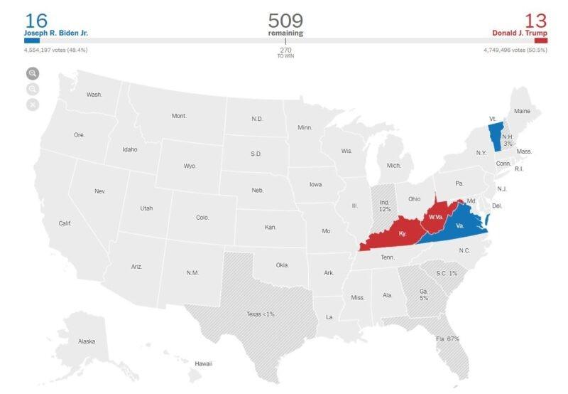 نتایج زنده انتخابات ریاست جمهوری آمریکا