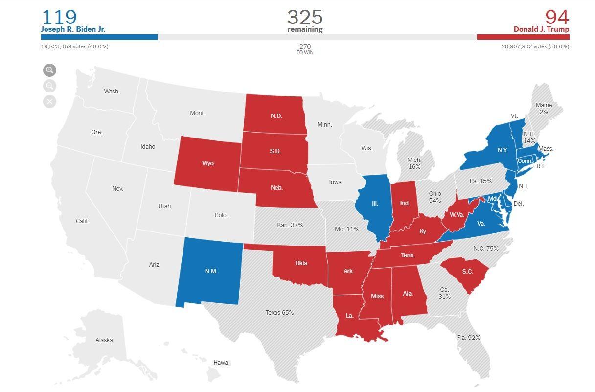 آخرین نتیجه انتخابات