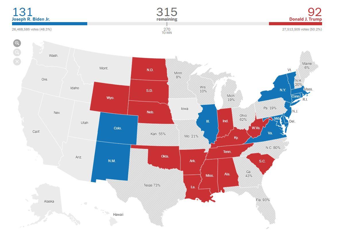 نتایج رای گیری آمریکا
