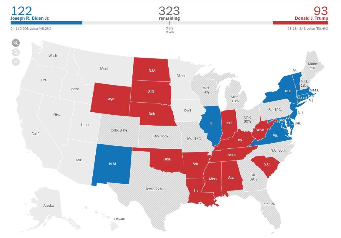 نتیجه انتخابات آمریکا