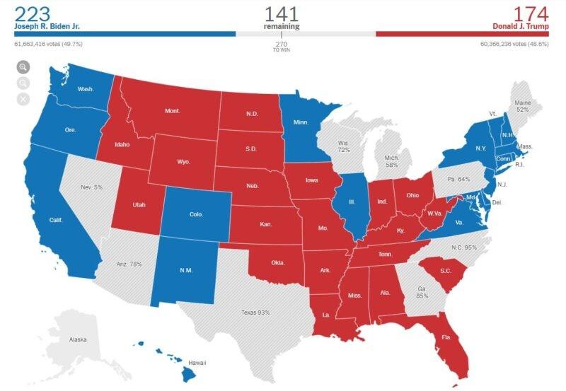 نتایج پایانی رای گیری آمریکا